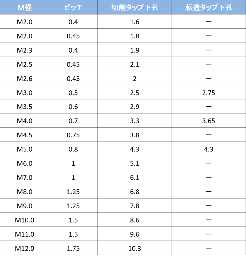 %e5%9b%b311