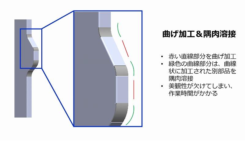 複雑な曲線部品の加工は、ファイバーレーザー溶接に工法転換することで効率アップ!